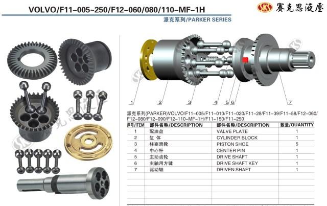 Запчасти к гидронасосам Volvo серий F11/F11-005-250/F12-060-110