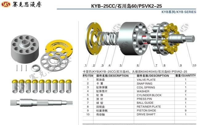 Запчасти к гидронасосам KAYABA и SUMITOMO серии KYB-25CC/PSVK2-25