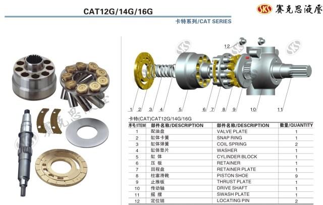 Запчасти к гидронасосам на Caterpillar серии CAT12G-14G-16G