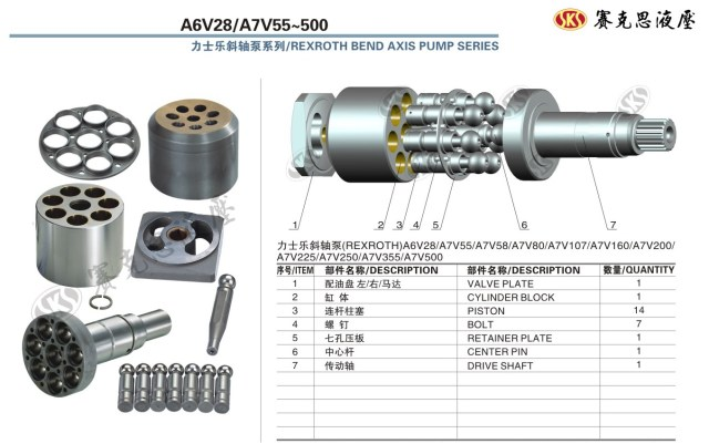 запчасти к гидронасосам серий A6V-A7V-A8V28-500