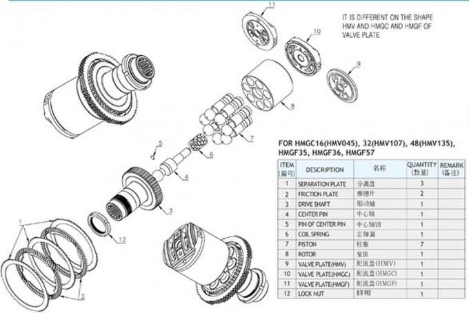 Hitachi Swing Motor Parts