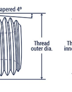National pipe tapered fuel nptf the is  dryseal thread also hydraulic fitting chart hydraulics direct rh hydraulicsdirect