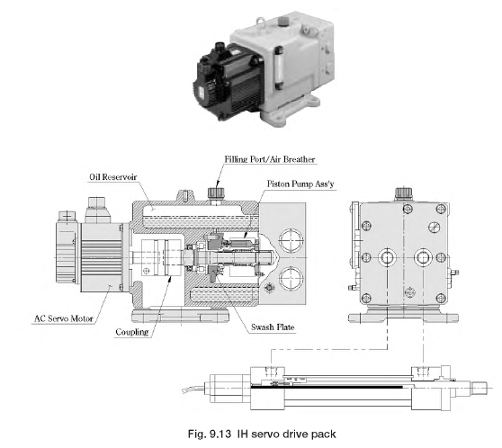 Servo Valves: Servo Systems with Pump Speed Control