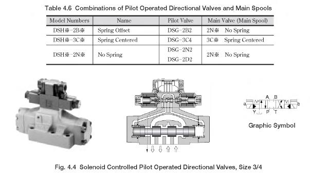 yuken directional valve wiring diagram ford super duty