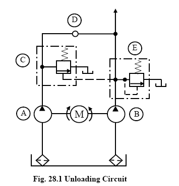 Hydraulic Circuits: Unloading System for Energy Saving