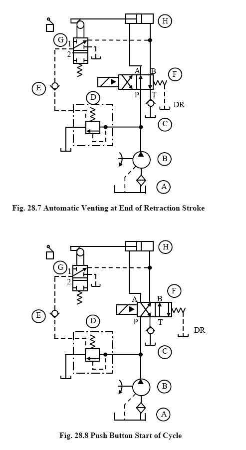 Hydraulic Circuits: Reciprocating Cylinder with Automatic