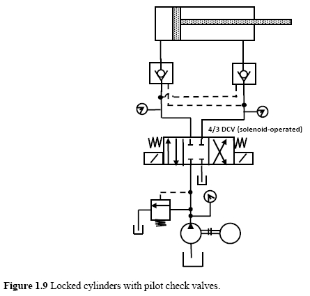 Hydraulic Circuits: Locked Cylinder Using Pilot Check