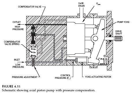 Schematic Diagram Hydraulic Brake System