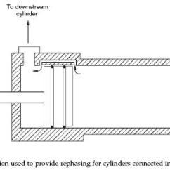 Hydraulic Ram Diagram 2003 Buick Lesabre Wiring 19 21 Kenmo Lp De Equipments Rephasing Of Cylinders Rh Hydraulicstatic Com Seal