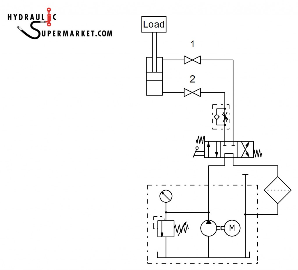 Hydraulics Test True Or April Fool