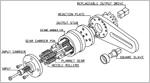 Electric Nut Runners, Hand Pump, Portable Pneumatic Tube