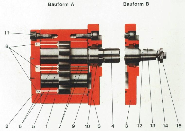 Aufbau einer einströmigen Zahnradpumpe nach TGL 10859