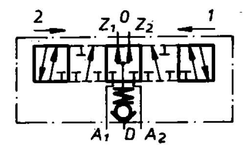 Funktion 02 der TGL 10921 Steuereinheit als Schaltzeichen