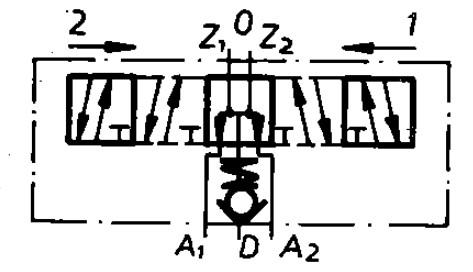 Funktion 03 der TGL 10921 Steuereinheit als Schaltzeichen