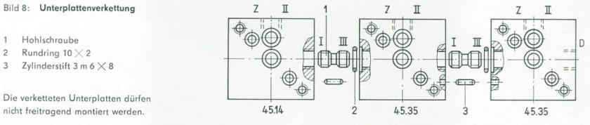 Beispiel einer Unterplattenverkettung nach TGL 20710
