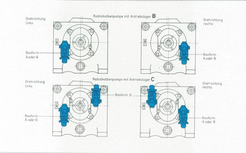 Anwendungsbeispiele für Bauform A oder B der TGL 10871