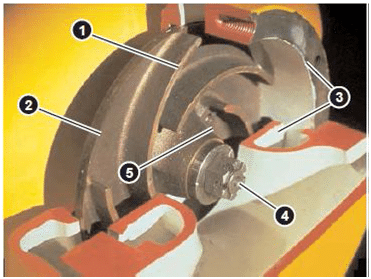 Pompe hydraulique centrifuge a aubes