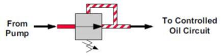 Symbole ISO de la valve de réduction de pression