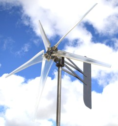 our wind turbine electricity generators offer low cost and economical installation for the do it yourselfer diy and off grid crowd  [ 1008 x 824 Pixel ]