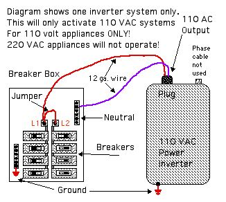 Inverter Circuit Breaker Wiring solar wiring diagram