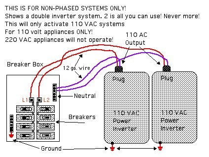 10000 Inverter Wiring Diagram Power Inverter 1400 Watts 24 Volt 12 Volt 48 Volt 1400