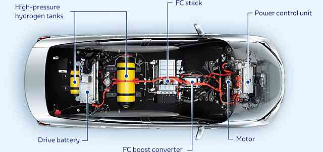 Air Conditioner Parts Diagram Besides Car Air Conditioning System