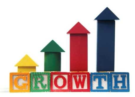 Growth in Solar Industry