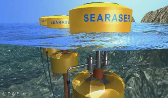 New wave energy technology could harness the power of the ocean without any of the hassle