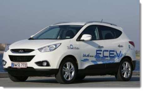 ix35 Hyundai hydrogen fuel car