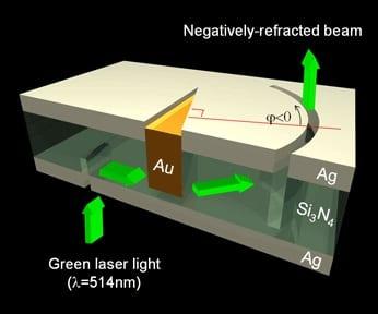 Solar energy may benefit through plasmonics
