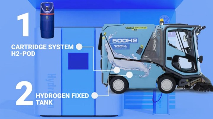 Important strides being made to secure hydrogen fuel's future
