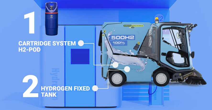Green Machines just unveiled a new hydrogen fuel cell sweeper