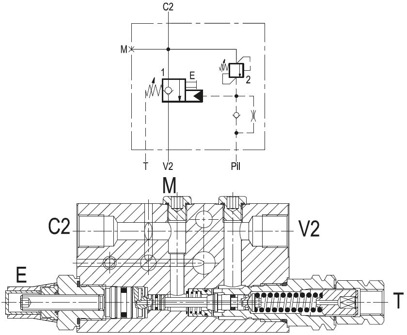Clapet à pilotage basse pression hydraulique double cône