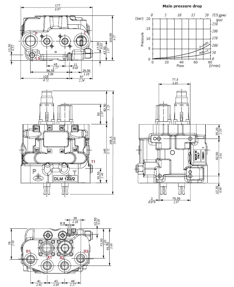 Kit distributeur chargeur 80L DLM122/2