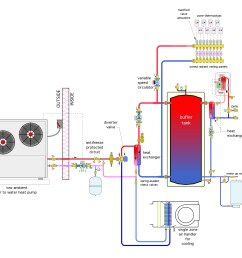 hydronic heating diagram wiring diagram home hydronic radiant heat diagram hydronic heating diagram [ 2082 x 1842 Pixel ]