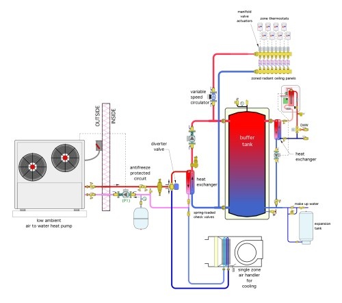 small resolution of hydronic heating diagram wiring diagram home hydronic radiant heat diagram hydronic heating diagram