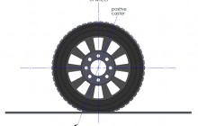 Steer wheel shimmy can be caused by excessive Wheel Caster.