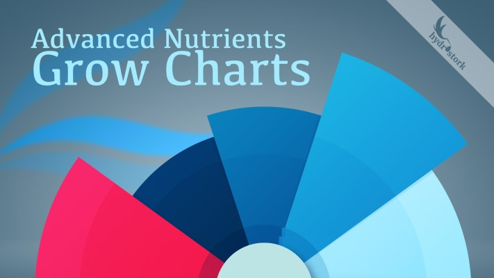 Advanced Nutrients Grow Charts and Guides
