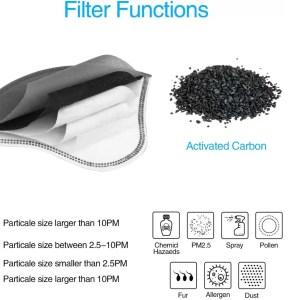 Mask-Filters-UK
