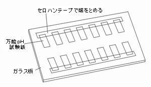 実験化学-24