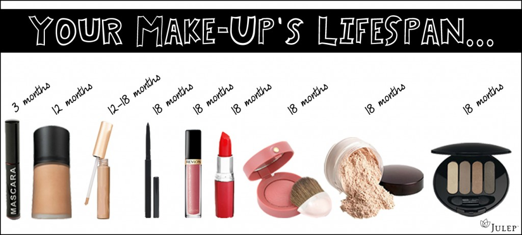 10 Makeup Tips That No One Told You