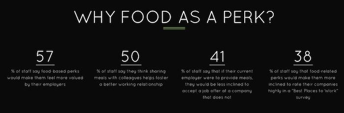 food-as-a-perk