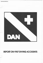 DAN 1987