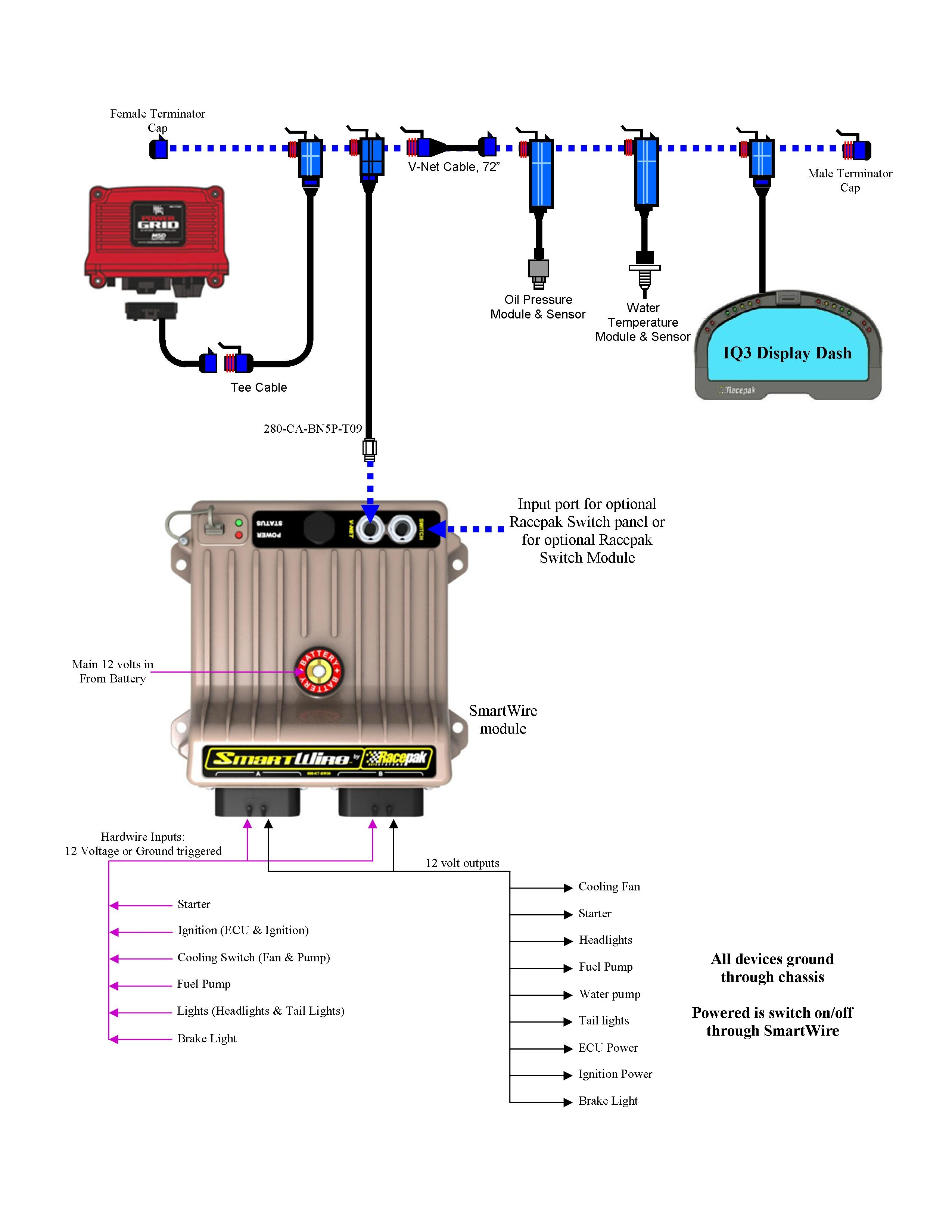 haltech iq3 wiring diagram car aircon electrical racepak 22 images