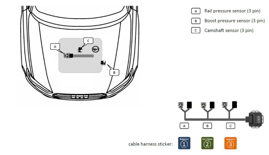 Diesel Tuning: Skoda Octavia VRS 184 TDi (DSG) DTUK Box