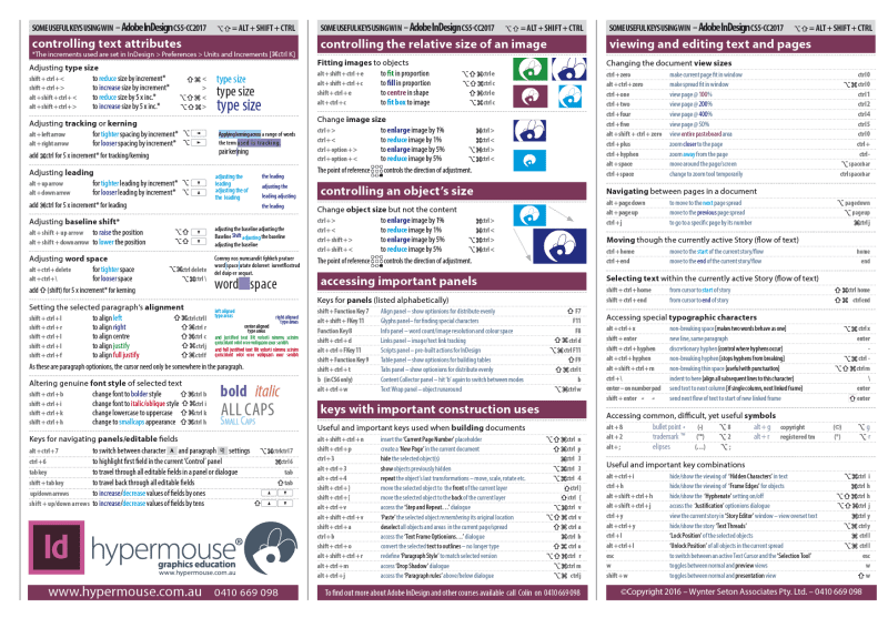 Cheat Sheet for InDesign for tips page