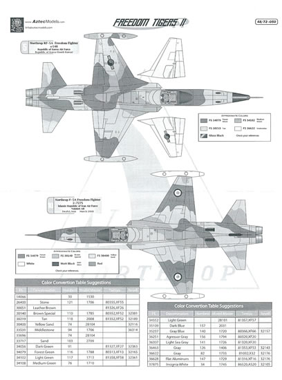 Aztek Models 1/72 scale Freedom Tigers II Decal Review by