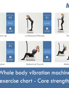 Whole body vibration machine exercise chart core also  strengthhypervibe rh hypervibe