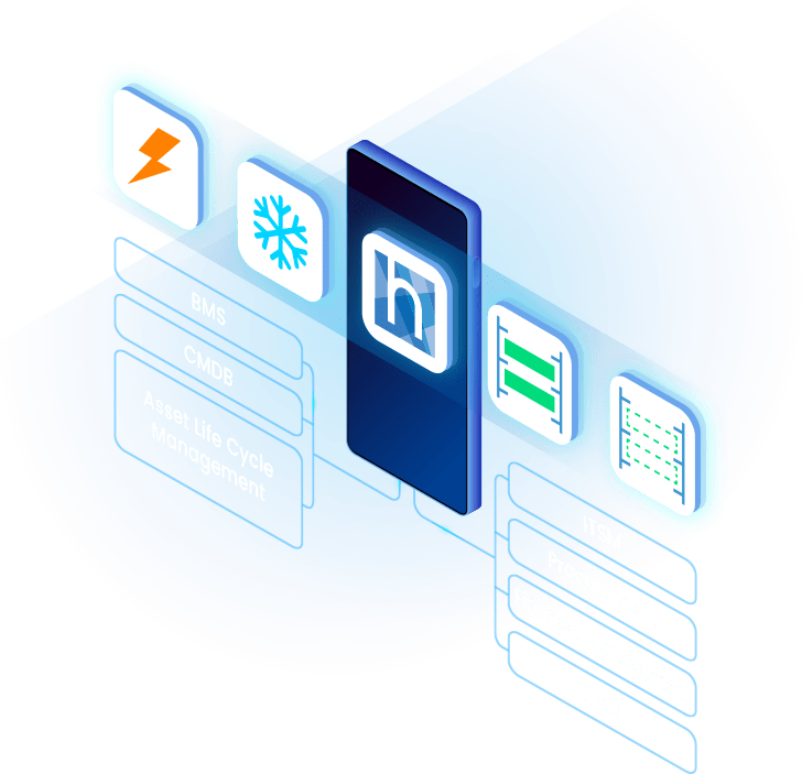 DCIM integrations