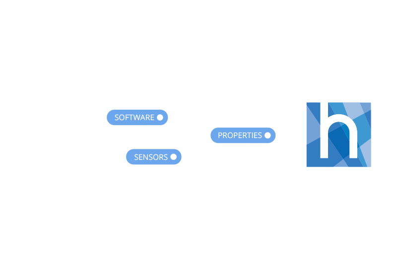 auto-discovery diagram source